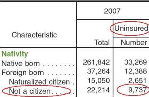 click image to see 2007 Census report