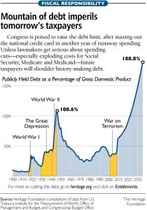 Economy United States Federal Debt