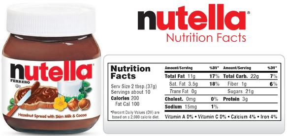 Nutella Settles lawsuit for $3 Million with Stupid Parents who Ignored Nutella is high-caloric