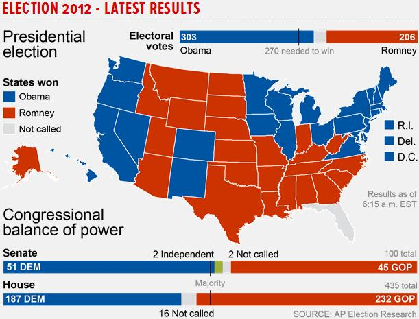2012 ELECTION RESULTS MAP: Presidential Race (Nov. 6, 2012 ...