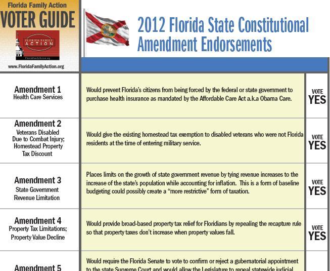 Latins and amendment 1 in florida