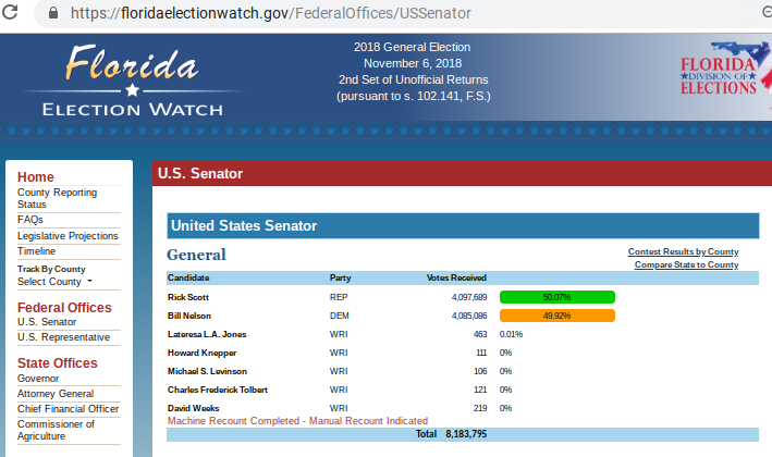 HandCount-FL-Senate